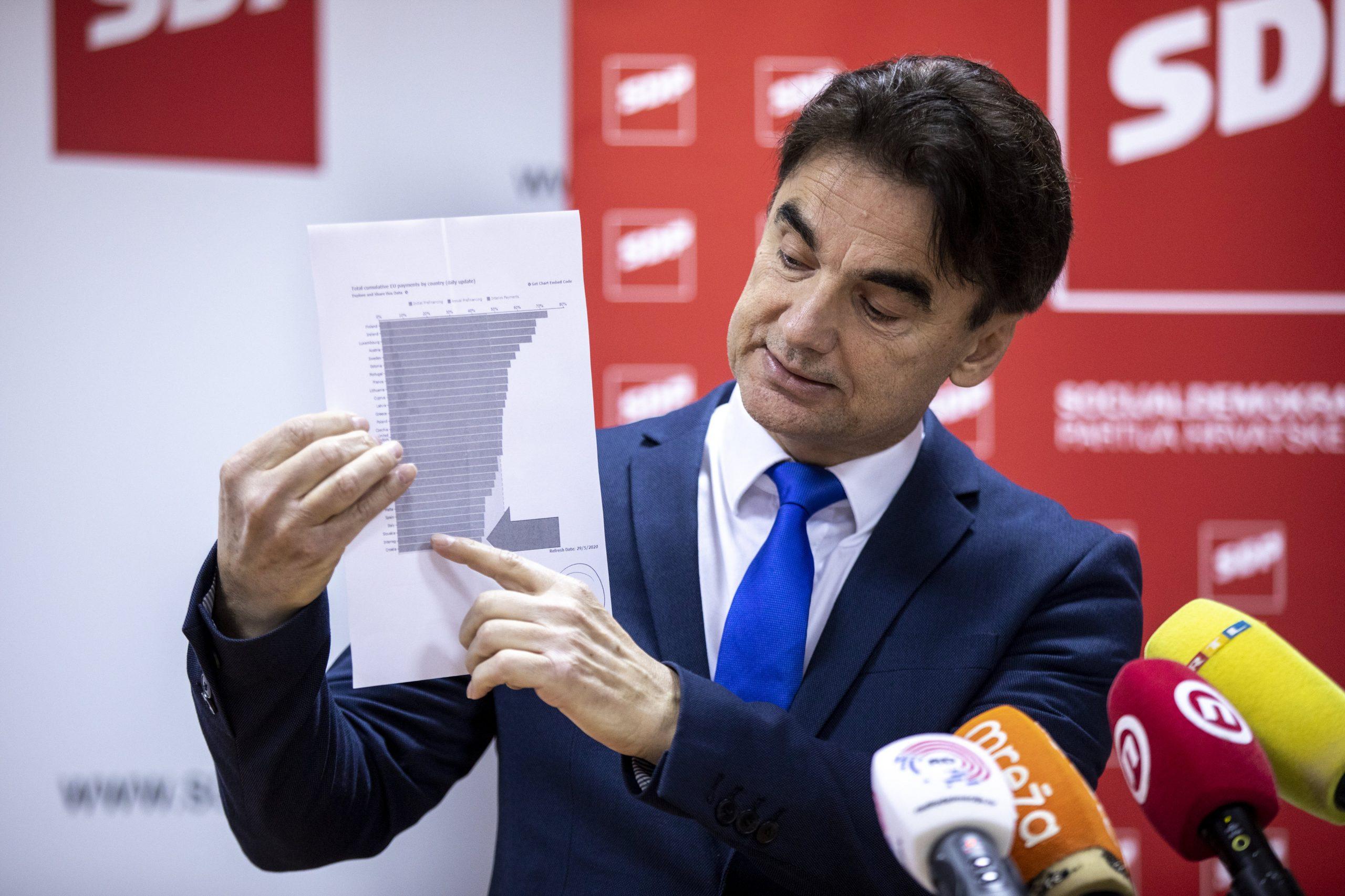 U SDP-ov gospodarski program – ne vjeruju niti SDP-ovci