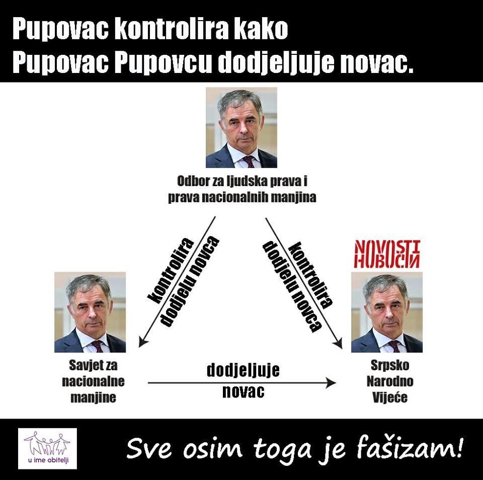 Pupovac