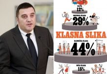 jutarnji list - ogurlić - diskriminacija