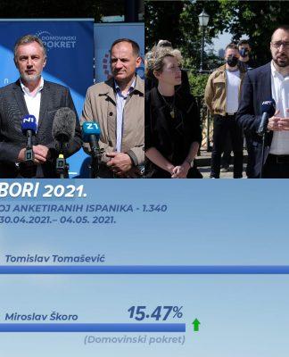 škoro tomašević