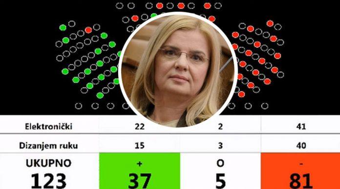 glasovanje-zlata-đurđević